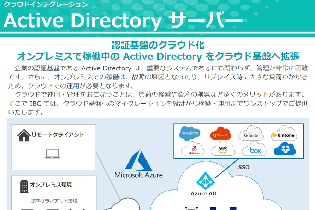 Active Directory サーバー