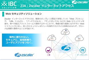 ZIA(Zscaler Internet Access)